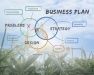 Writing Your Business & Marketing Plan